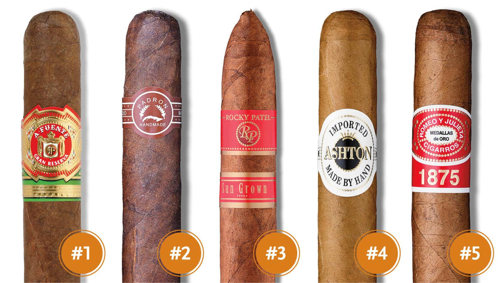 2016 Retailer Survey: The Best-selling Cigar Brands In America, Market Trends And More