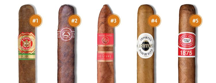 RETAILER SURVEY: The Best-selling Cigar Brands In America, Trends And More