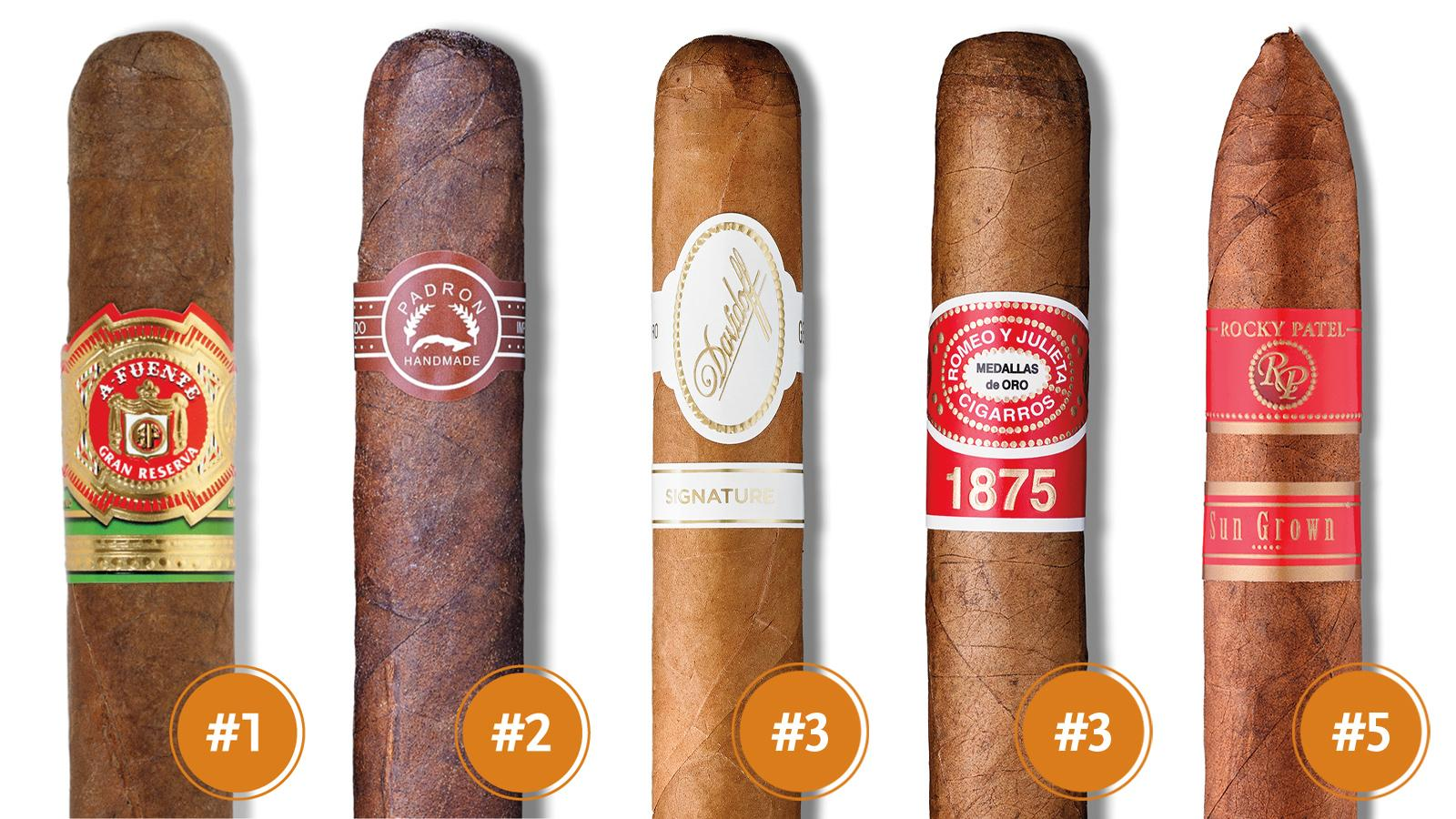 2017 Retailer Survey: The Best-selling Cigar Brands In America, Market Trends And More