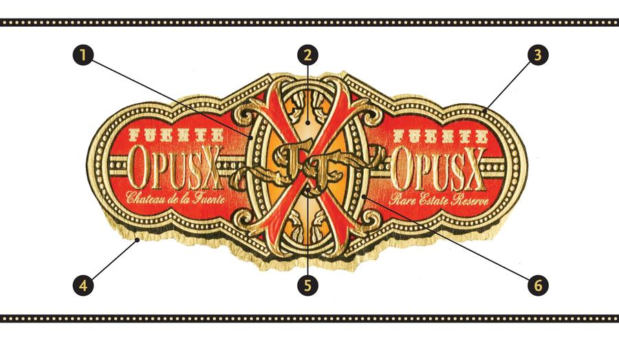 Deconstructing The OpusX Band