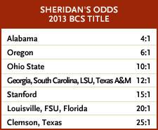BCS prediction.