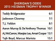 Heisman trophy prediction.