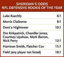 Sheridan's odds defensive player of the year graph.