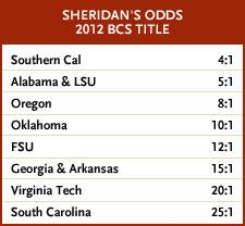 college football bcs odds.