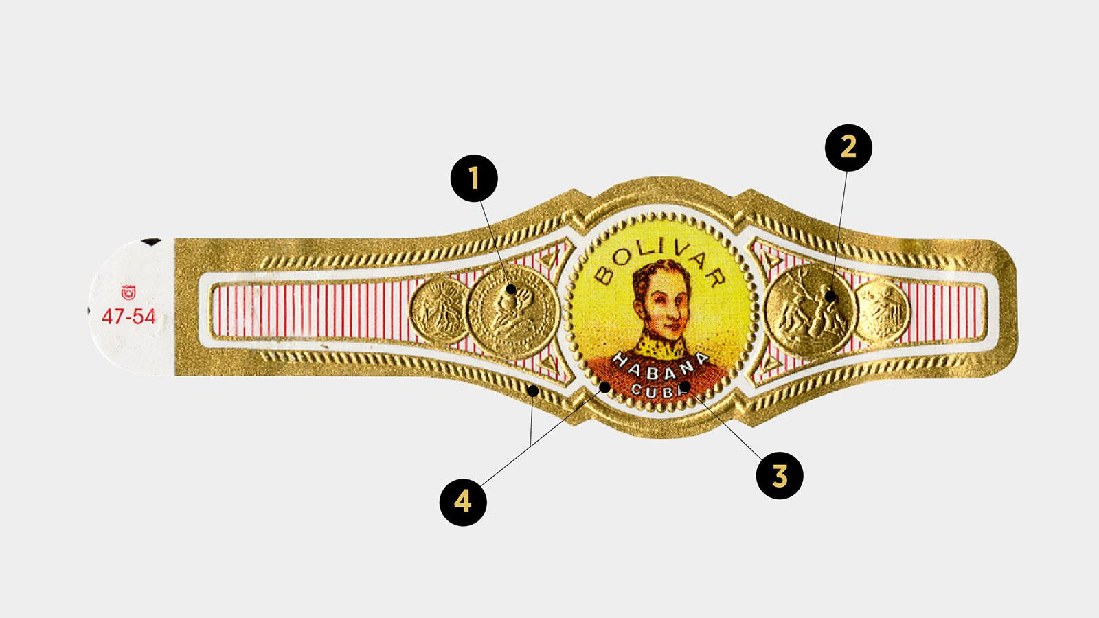 How To Spot A Fake Bolivar
