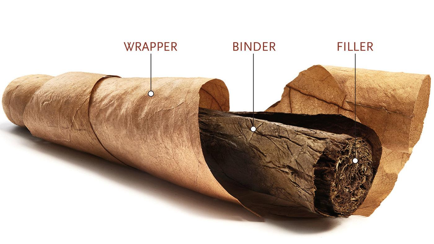 What's The Most Important Part Of A Cigar?