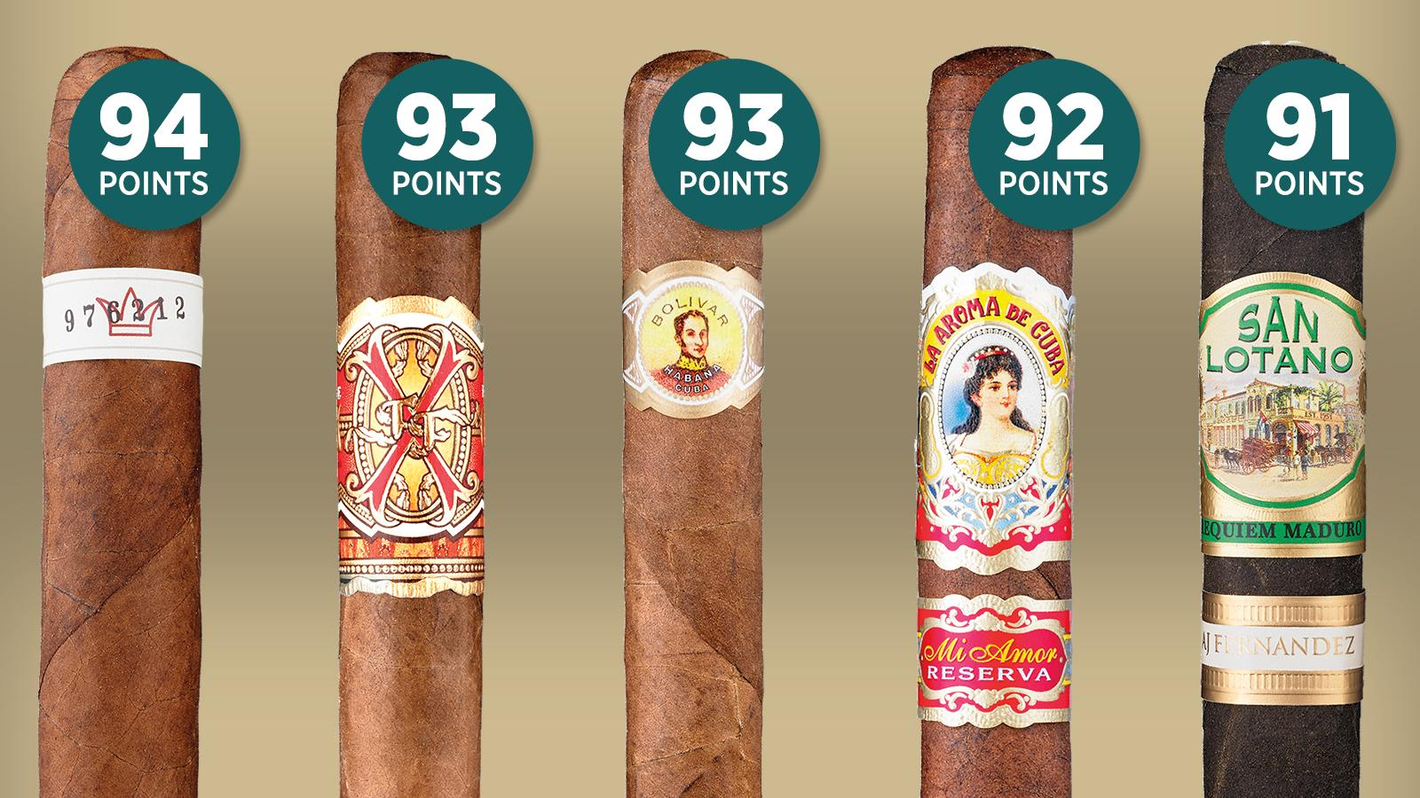 17 Cigars To Smoke That Scored 91 Points Or More