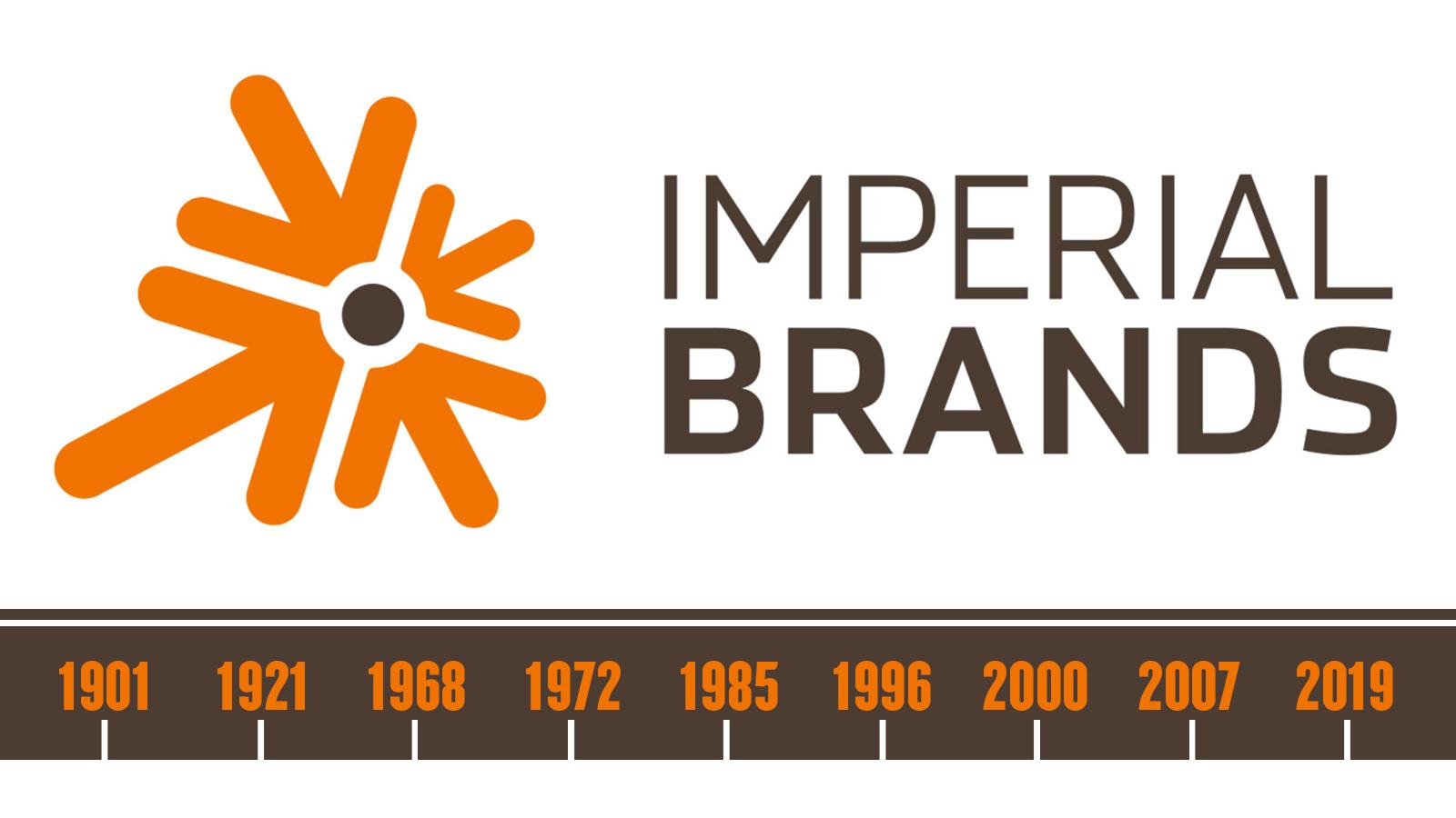 A Timeline Of How Imperial Brands Came To Be