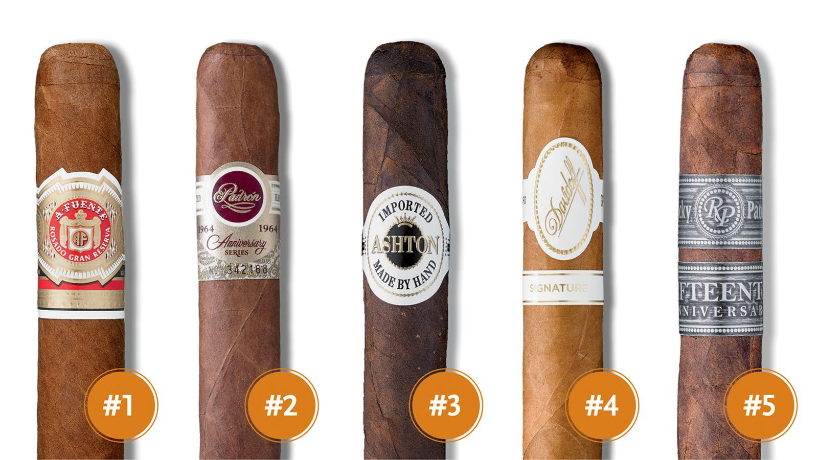 2019 Retailer Survey: The Best-selling Cigar Brands In America, Market Trends And More