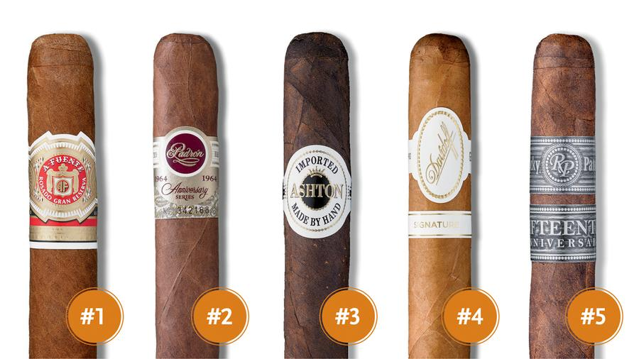 2019 Retailer Survey: The Best-selling Cigar Brands In America