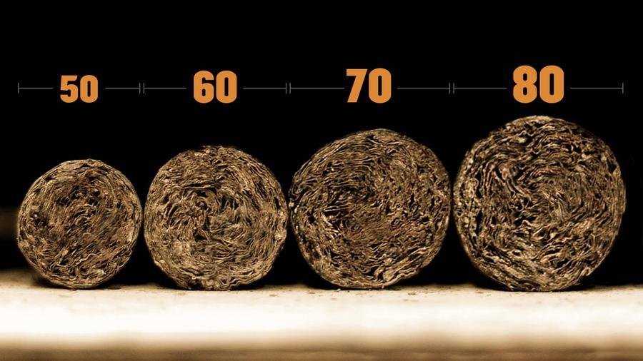 A Timeline of Fat Ring Gauge Cigars