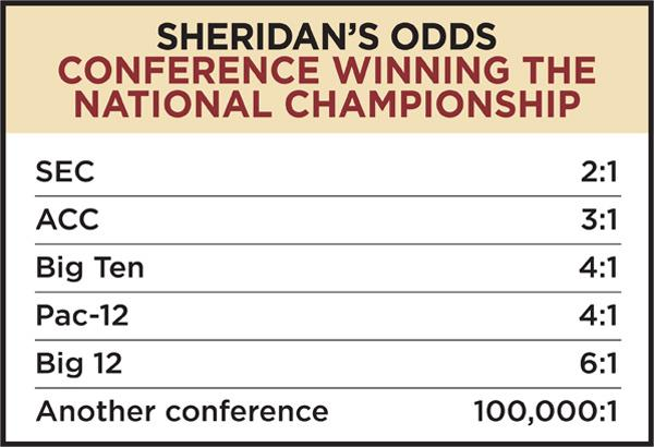 Sheridan's Odds: Conference Winning The National Championship
