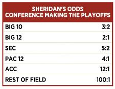 Sheridan's Odds, Conference Making The Playoffs.